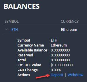 bittrex bitcoin in attesa di deposito